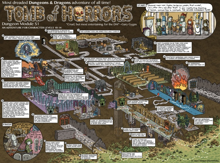 wallpaper_Walkthrough Map_ Tomb of Horrors