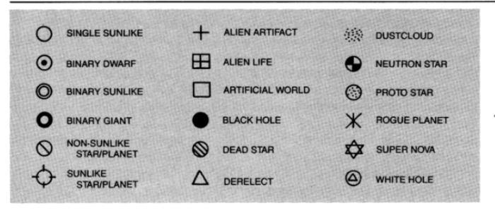 starfrontiersmapsymbols
