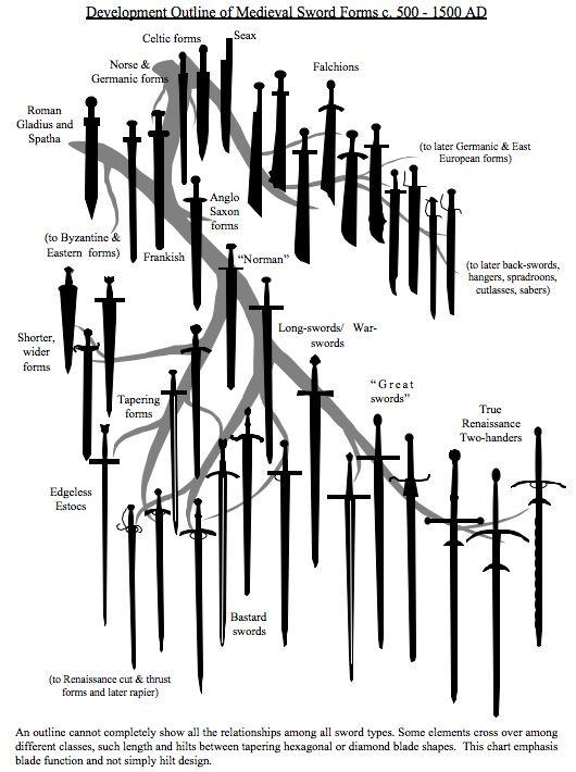 swordsswordsswords
