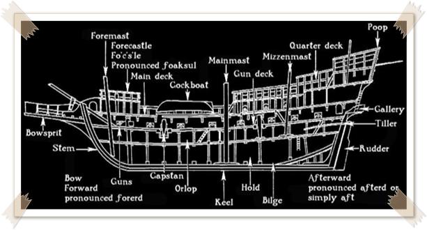 pirateshipcutaway